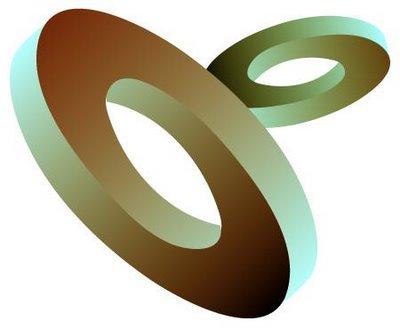 Gb Ring